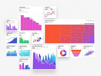ThoughtSpot Data Visualization dashboard ui data data viz