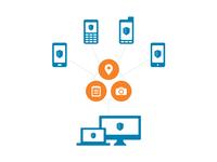 New Company Website Diagram