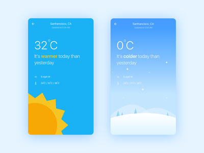 Simple Weather App Concept ui