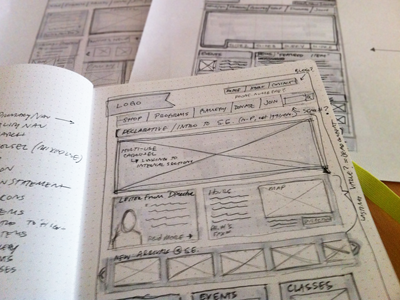 Wire Frame viget wire frame behance ui sketching