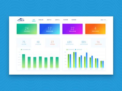 Bigdata system dashboard