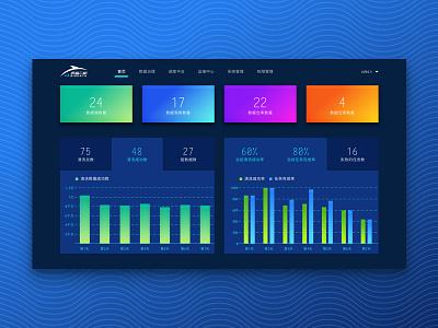 Bigdata system dashboard dark ui technology tech stats purple orange interface green dashboard blue bigdata admin