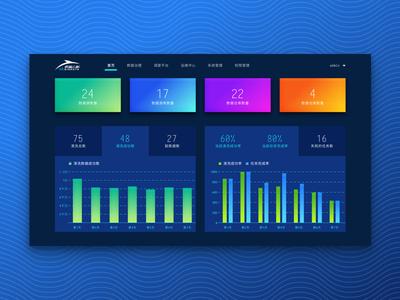 Bigdata system dashboard dark