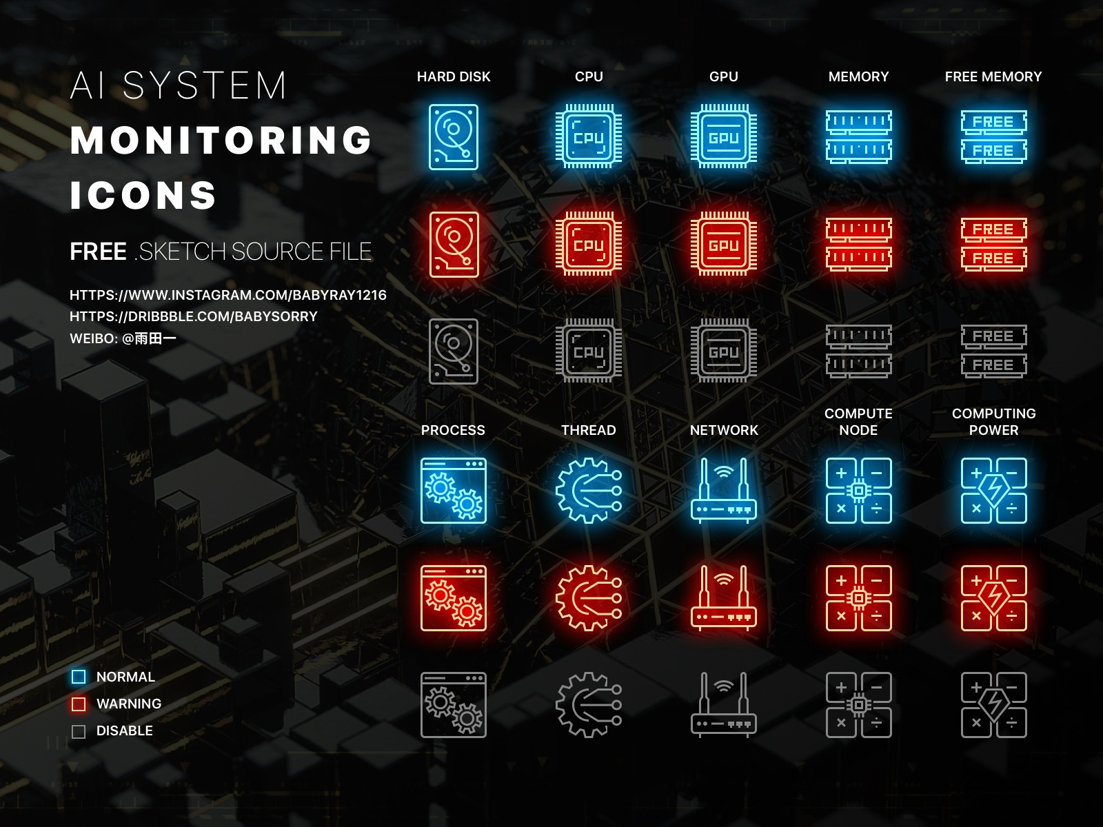AI system monitoring icons - free sketch file