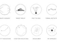 Designicons