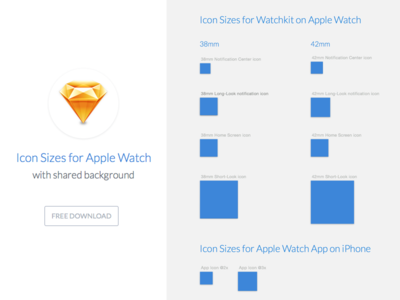 Apple Watch Icon Sizes for Sketch sketch apple watch icons sizes template freebie download