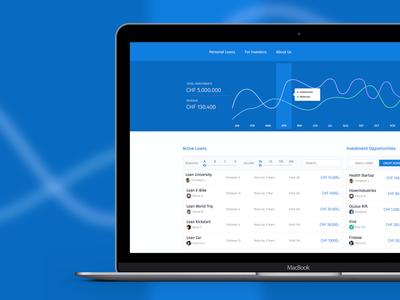 Mockup Crowdlending Platform