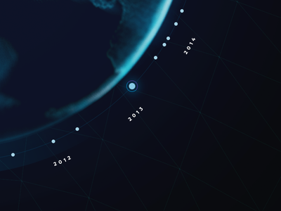 Paypal: Art Direction globe timeline tv installation multitouch