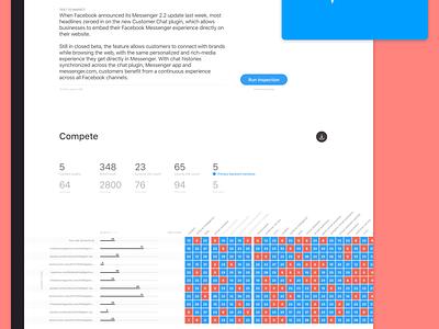 Design exploration for MarketMuse Suite – Inspector product design