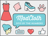 ModCloth 2013 Infographic