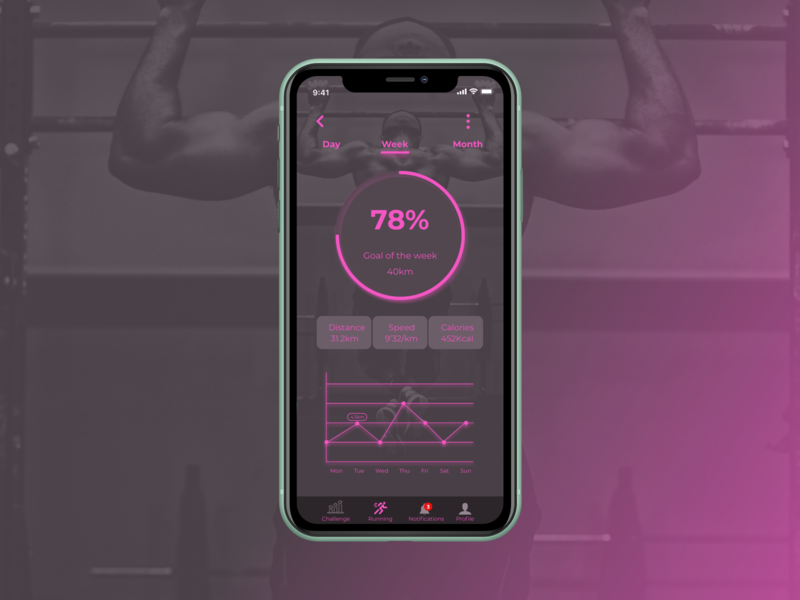 Daily UI challenge  041 neon lights minimal fitness fitness app tracking app mobile app design mobile design mobile ui mobile apple ux design app design uxdesign uxui ux ui ui challenge daily ui dailyui