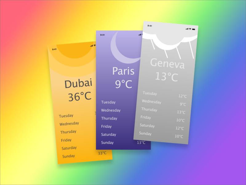 Daily UI challenge  037 rainbow weather weather app mobile app uxui uiux uidesign ux design uxdesign design ui challenge daily ui dailyui