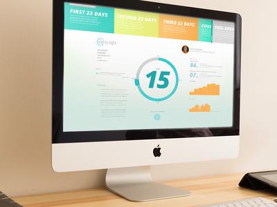 UI Dashboard Fitness Tracker