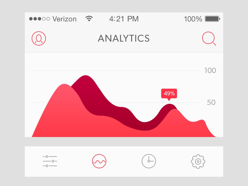 Analytics betraydan flatui ui mobile iphone design rebound stats graph value