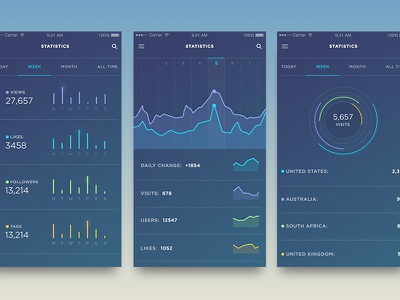 Statistics UI minimal clean graph sketch data statistics stats ui design app betraydan