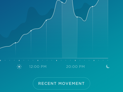 Fitness Tracker UI ux ui product minimal graph stats clean mobile fitness app betraydan