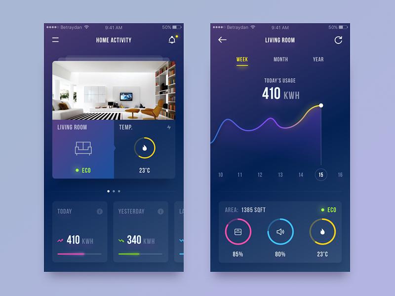 Smart home ui by daniel klopper dribbble dribbble - Design my home app ...