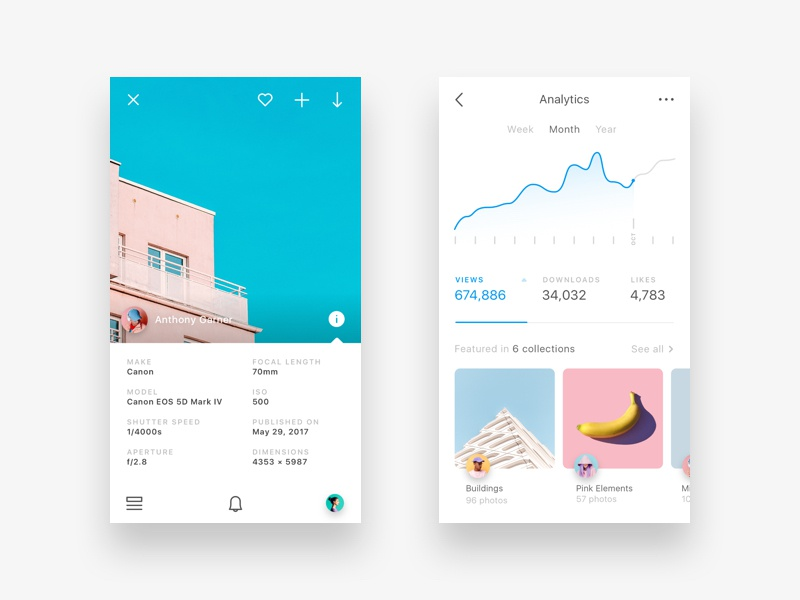 Metadata + Analytics clean analytics photography minimal unsplash ux ui app betraydan