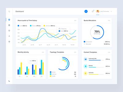 Dashboard UI data metrics analytics layout web design grid clean interface minimal dashboard betraydan