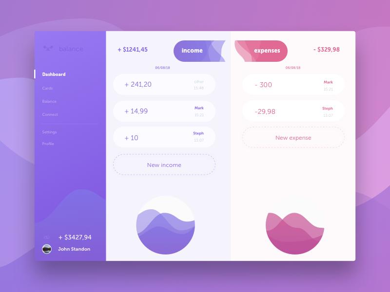 Balance trending web interface design app ui ux finance balance