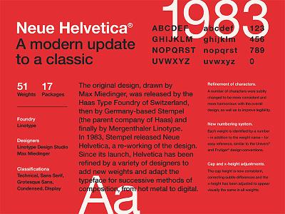 Fonts.com Neue Helvetica type specimen layout fonts.com font helvetica swiss