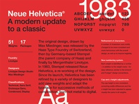 Fonts.com Neue Helvetica