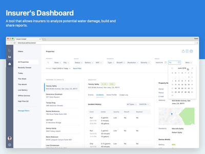 Buoy Dashboard details tool filters web