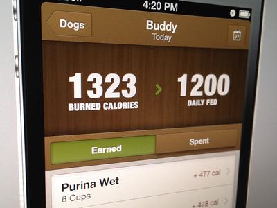 Slimdoggy app ios pets iphone dog tracker