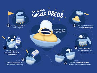 Instructional Design infographic design infographic instructional design instruction illustraion blue oreo oreos wicked oreos