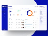 Gremium - Projects page