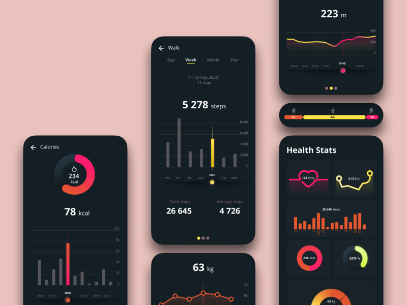 Health App Analytics popular best shot gradient pink orange yellow dark black analytics chart analytics dashboard interaction interface user experience userinterface app dailyui ux ui design