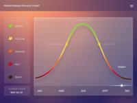 Day 018 - Analytic Chart #DailyUI