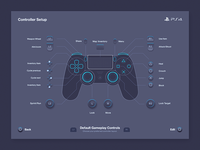 PS4 Controller Button Layout