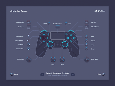 PS4 Controller Button Layout ui controller ps4