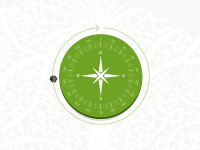 Green Compass for an app on s40 series