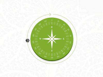 Green Compass for an app on s40 series s40 nokia islamic app compass