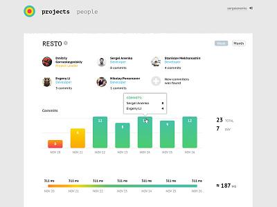 Pulse project managment monitoring diagram graphic web vrn-dribbble-sd