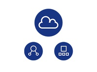Odin icons (API-set 1)