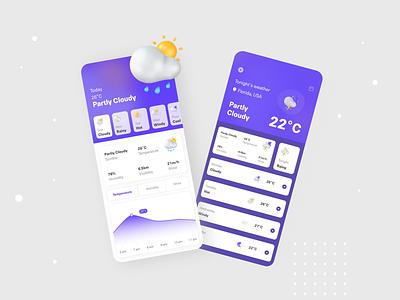 Weather app UI mobile app design mobile design mobile app mobile ui application app design ios android mobile app redesign design ux ui