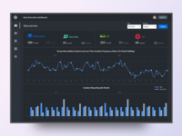 Dashboard UI For Hess