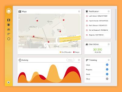 Monitoring Hajj Indonesia web design uiux monitoring clean dashboar