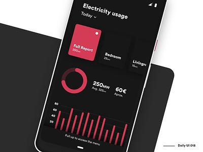 Assistant - Analytics Chart - DailyUi 18 electricity usage monitoring statistics stats pie analytics chart platform application dashboard minimalist dash dailyui app ux interface minimal ui clean
