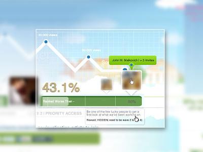 Progress Unlock & Chart gamification chart progress ui teaser unlock user