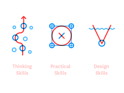 Skills information design education skills icons