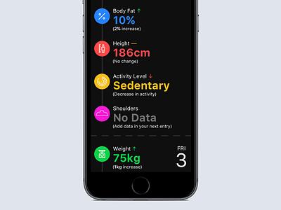 Statistics app mobile ios data statistics fitness ui