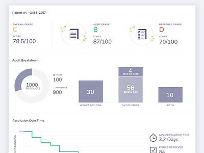 Report UI data statistics analytics user interface report