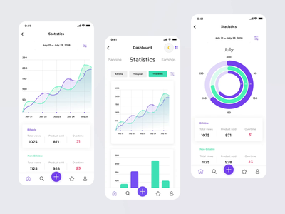 Mobile Dashboard – Finance Tracking pie chart analytics app motion motion design animation app data visulization statistic charts ui dashboad ios interface mobile app mobile