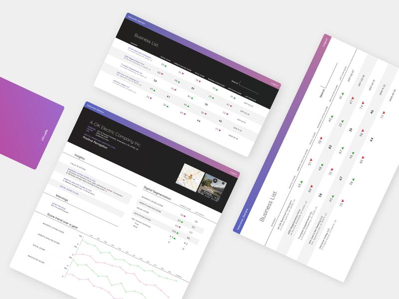 Web service - UI Project minimalism visual design service web user interface design ui