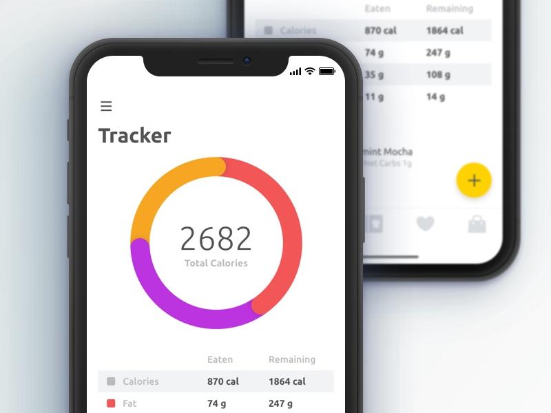Calories Tracker ui design ux design track circle chart mobile ios app fitness tracker calories