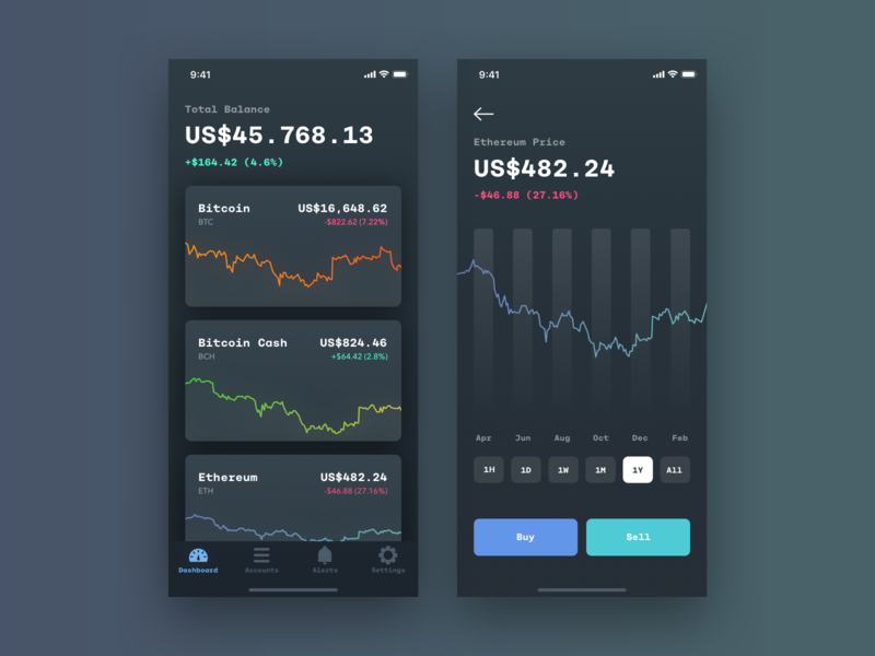 Mobile Dashboard for a Crypto Currency Trading App trading crypto crypto currency crypto trading fintech bank bitcoin banking money dashboad graph chart exchange crypto wallet crypto exchange ios app mobile finance finance app